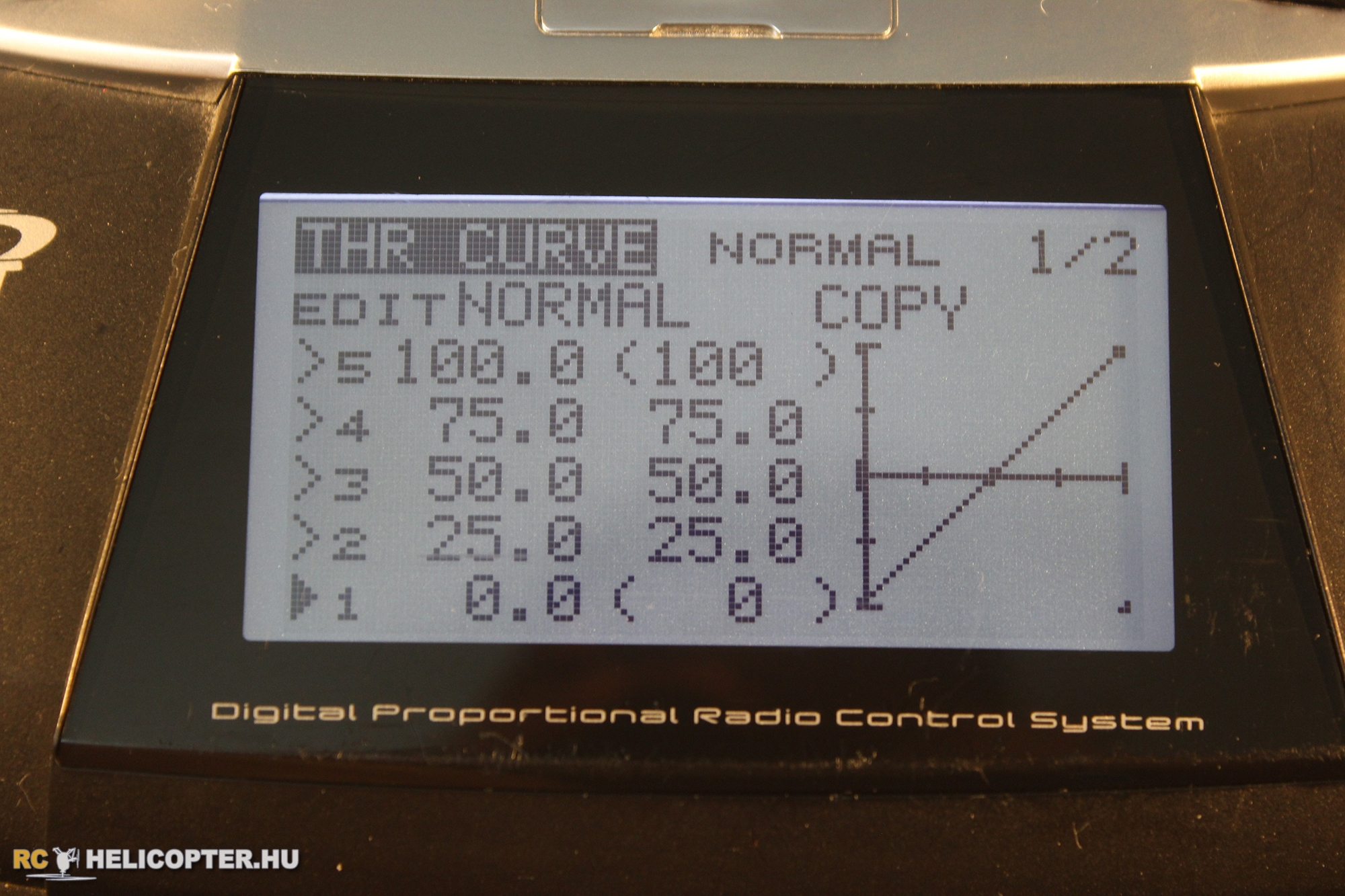 Normal throttle curve
